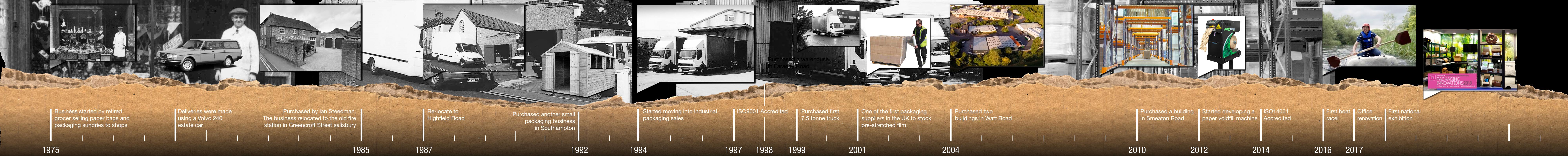 Timeline Slider Image